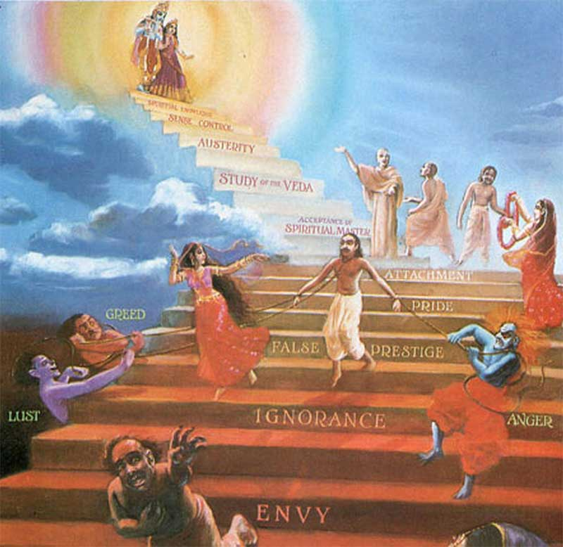 Cartoon of the path to enlightenment from the Bhagavad Gita